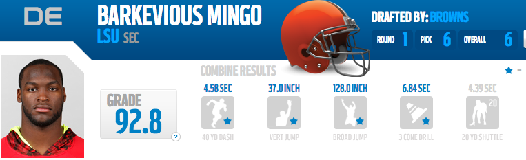 BARKEVIOUS MINGO Height